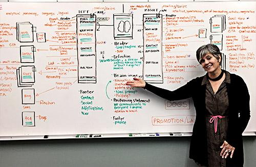 Concept whiteboard